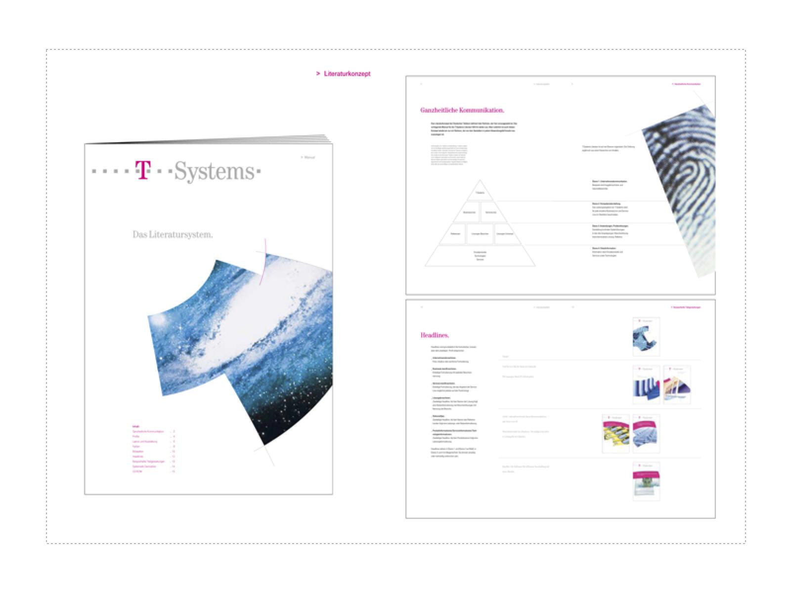 Manual für Systematik für Broschürentitel